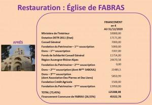 Eglise financement